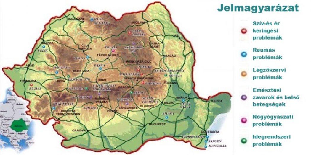 Gyógyfürdők turizmusa Romániában